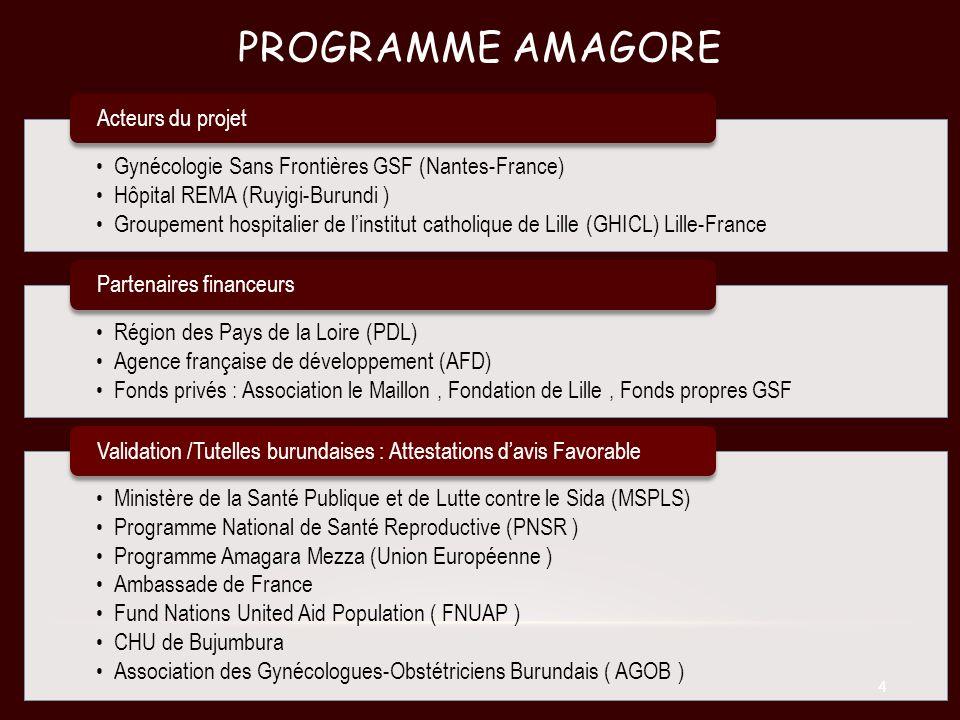 Programme amagore Gynécologie Sans Frontières GSF (Nantes-France)
