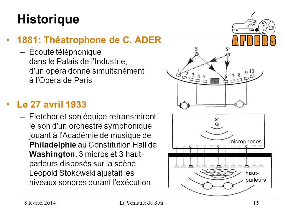 Historique 1881: Théatrophone de C. ADER Le 27 avril 1933