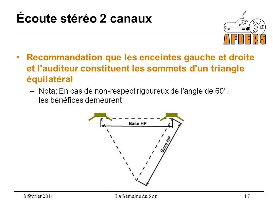 Écoute stéréo 2 canaux Recommandation que les enceintes gauche et droite et l auditeur constituent les sommets d un triangle équilatéral.