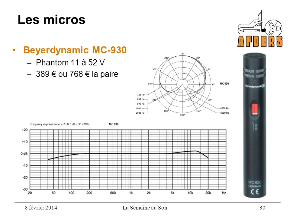 Les micros Beyerdynamic MC-930 Phantom 11 à 52 V