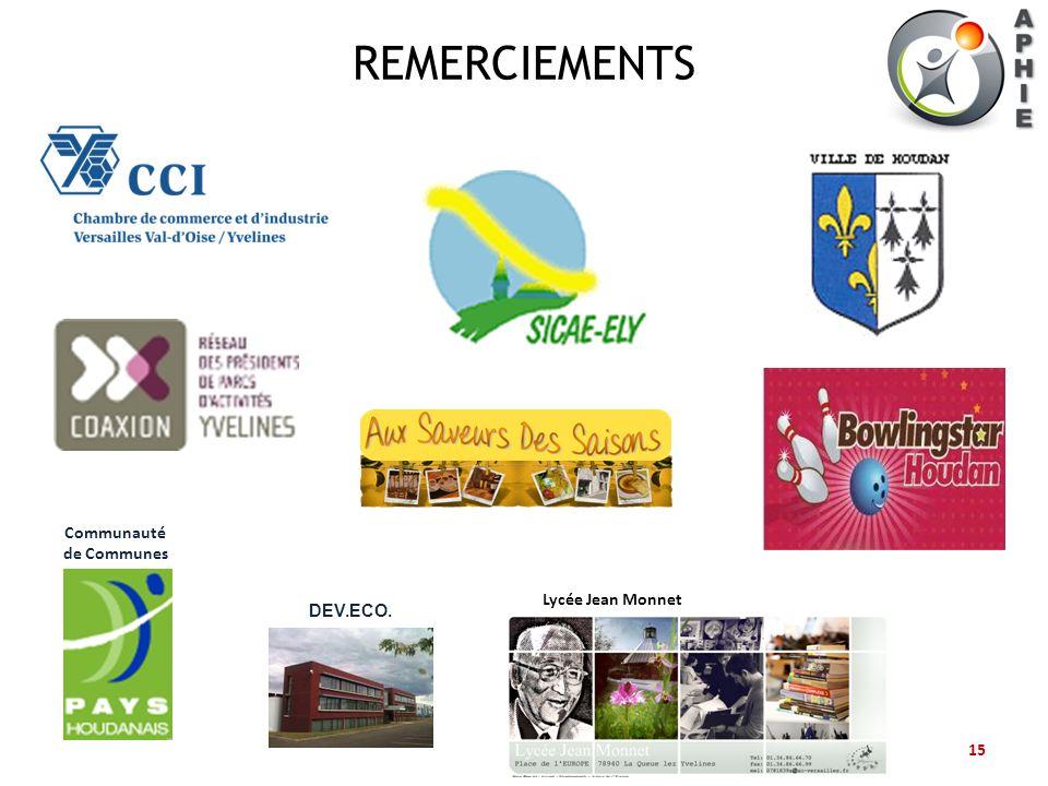 REMERCIEMENTS Communauté de Communes Lycée Jean Monnet DEV.ECO.