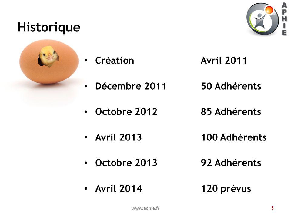 Historique Création Avril 2011 Décembre 2011 50 Adhérents