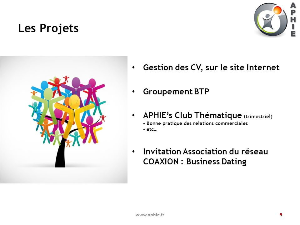 Les Projets Gestion des CV, sur le site Internet Groupement BTP