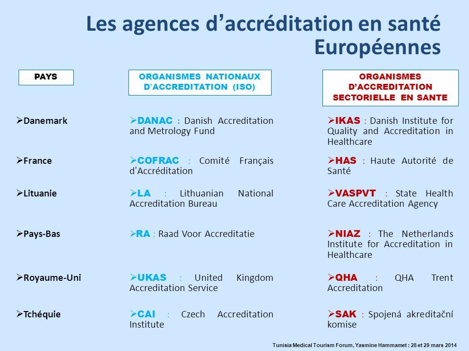 Les agences d'accréditation en santé Européennes