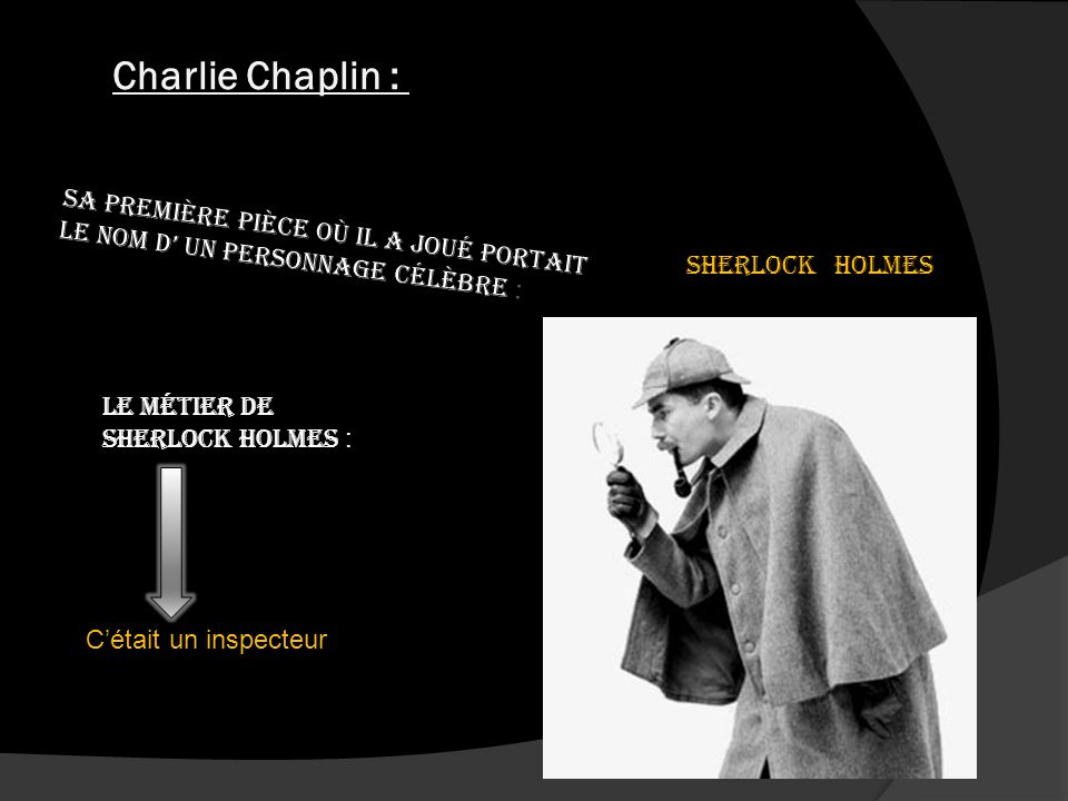 Charlie Chaplin : ses débuts d'artiste