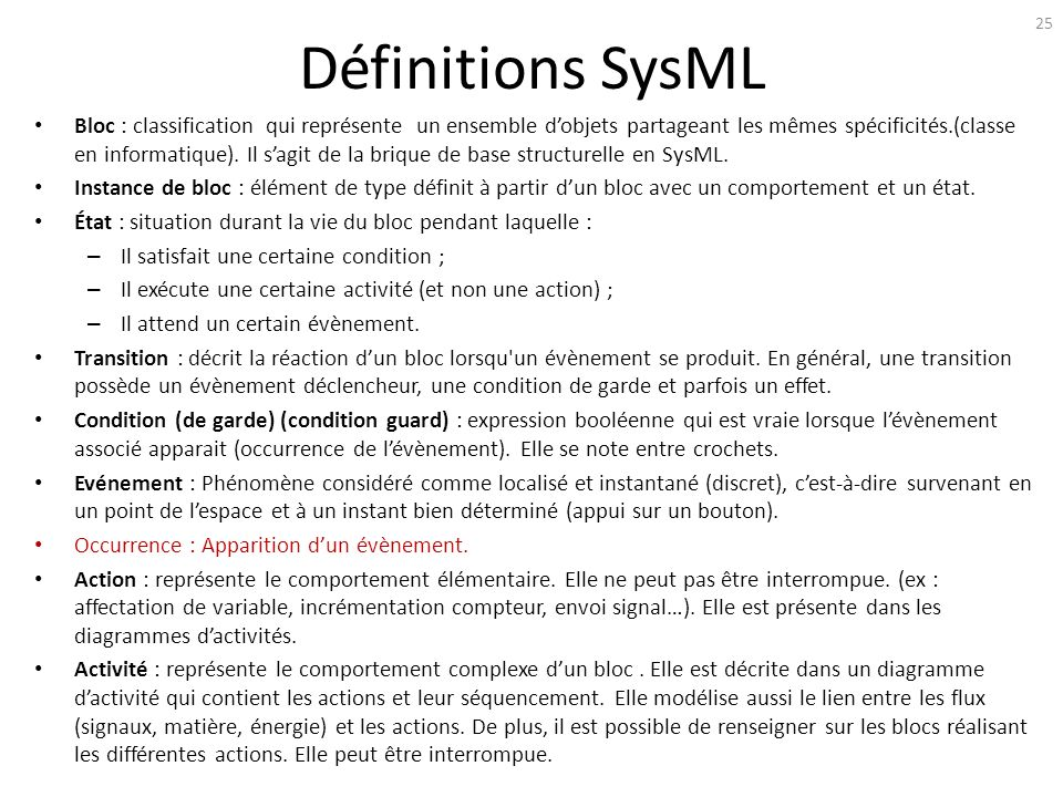 Définitions SysML
