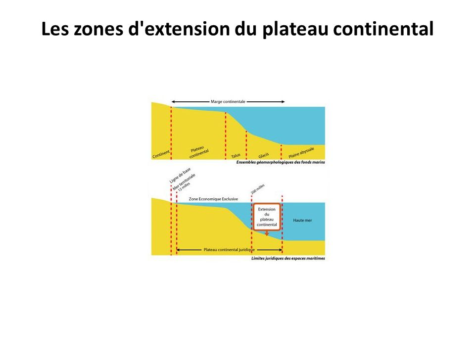 Les zones d extension du plateau continental