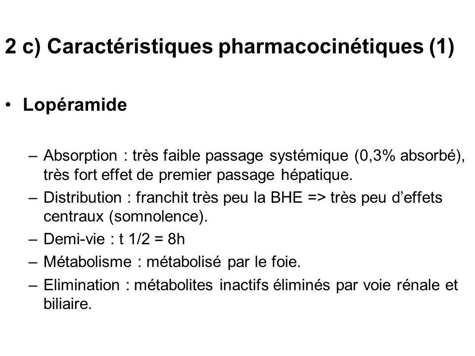 2 c) Caractéristiques pharmacocinétiques (1)