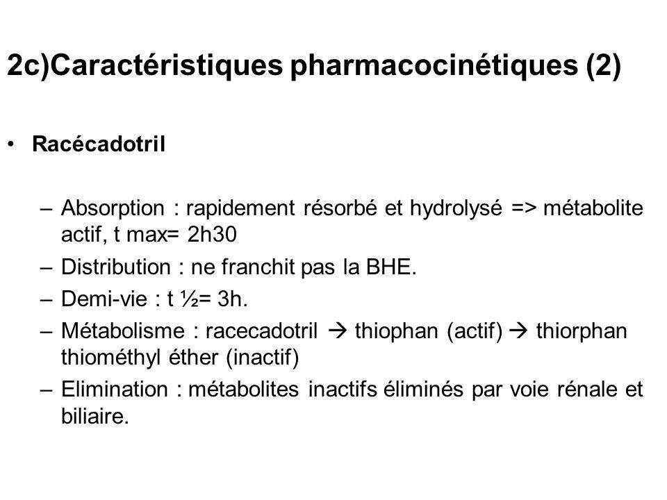 2c)Caractéristiques pharmacocinétiques (2)