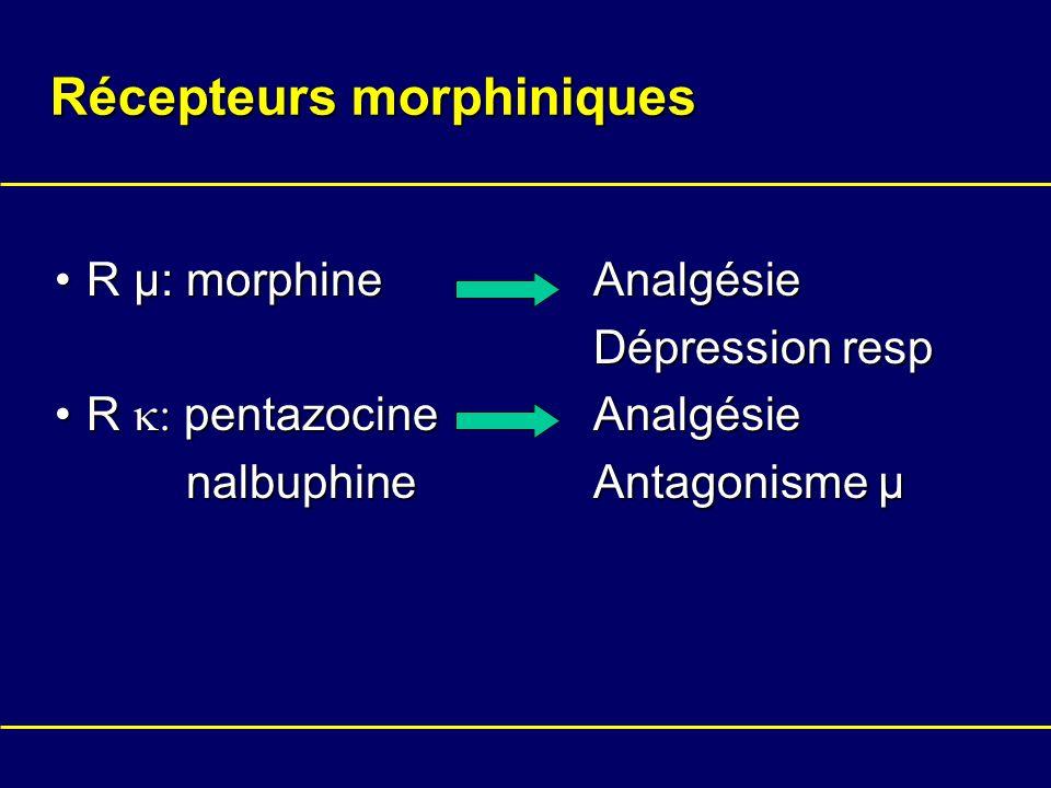 Récepteurs morphiniques