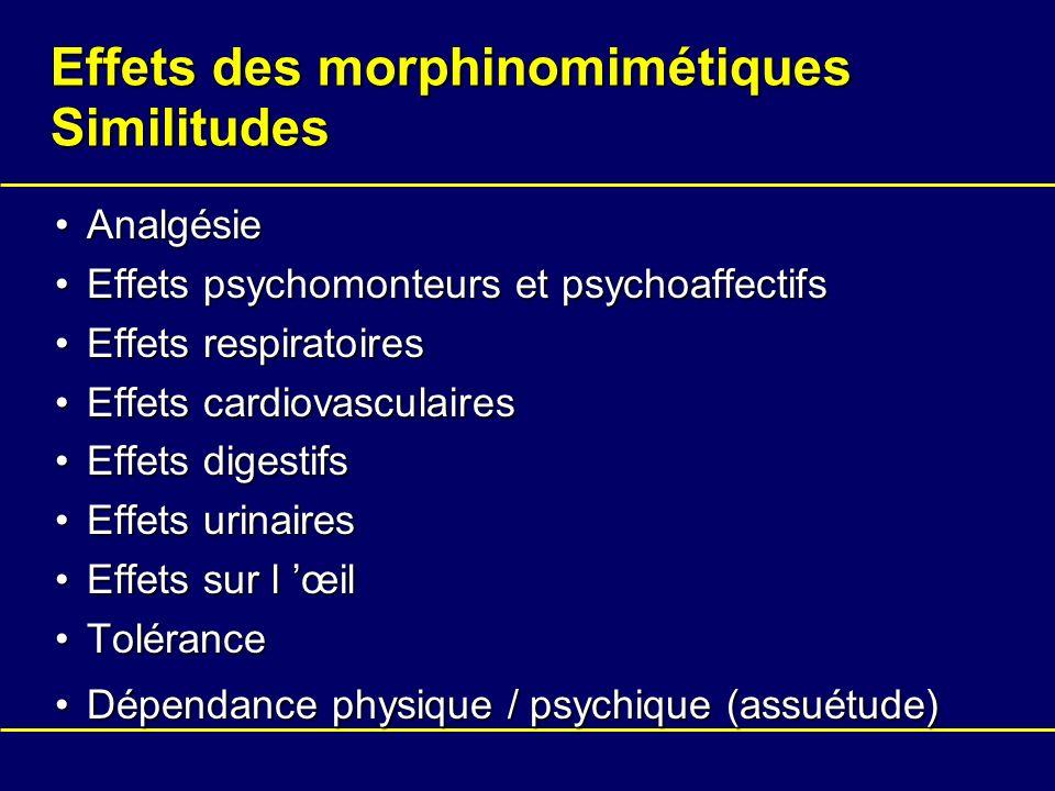 Effets des morphinomimétiques Similitudes