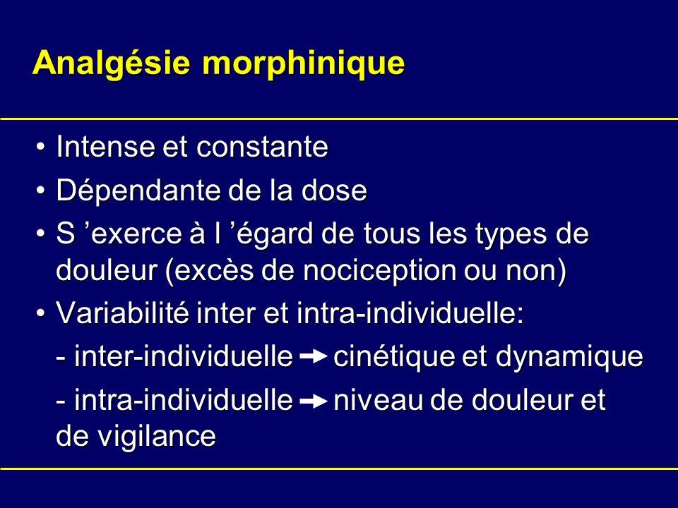 Analgésie morphinique