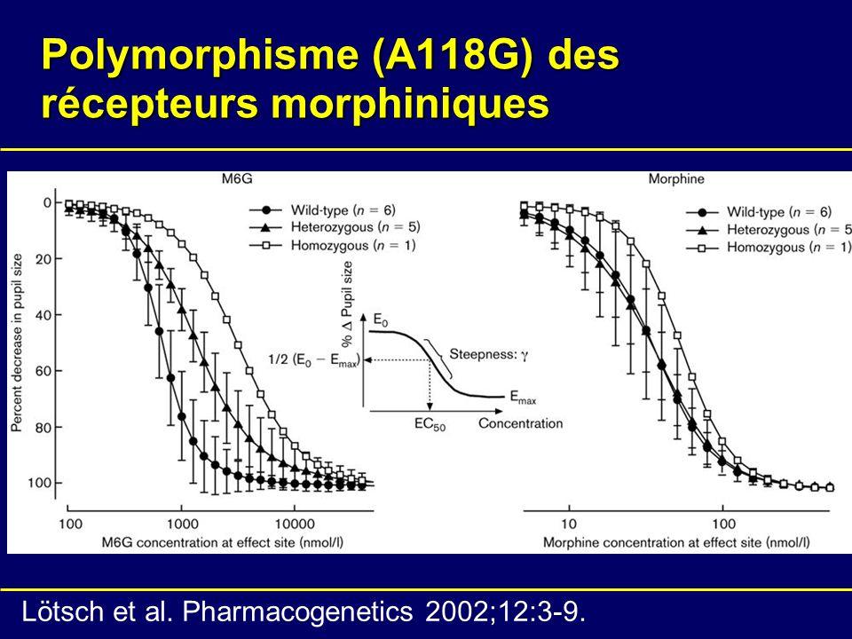 Polymorphisme (A118G) des récepteurs morphiniques