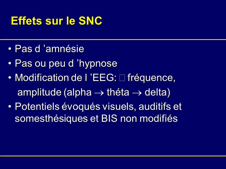 Effets sur le SNC Pas d 'amnésie Pas ou peu d 'hypnose
