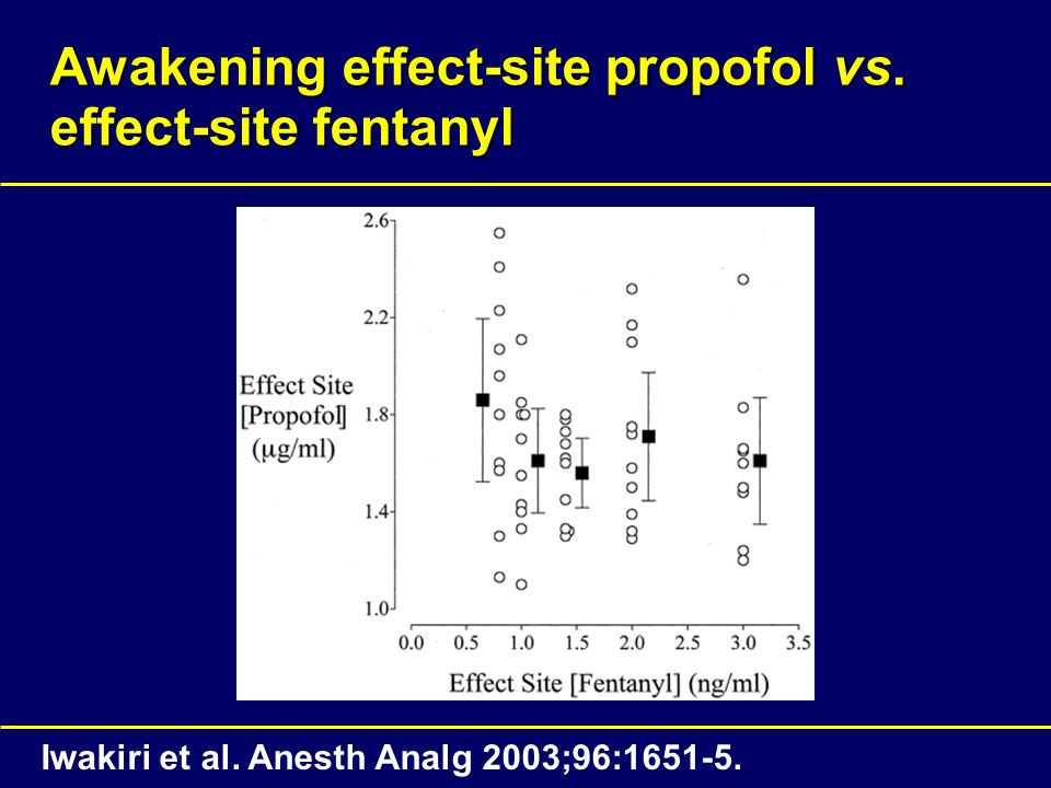 Awakening effect-site propofol vs. effect-site fentanyl