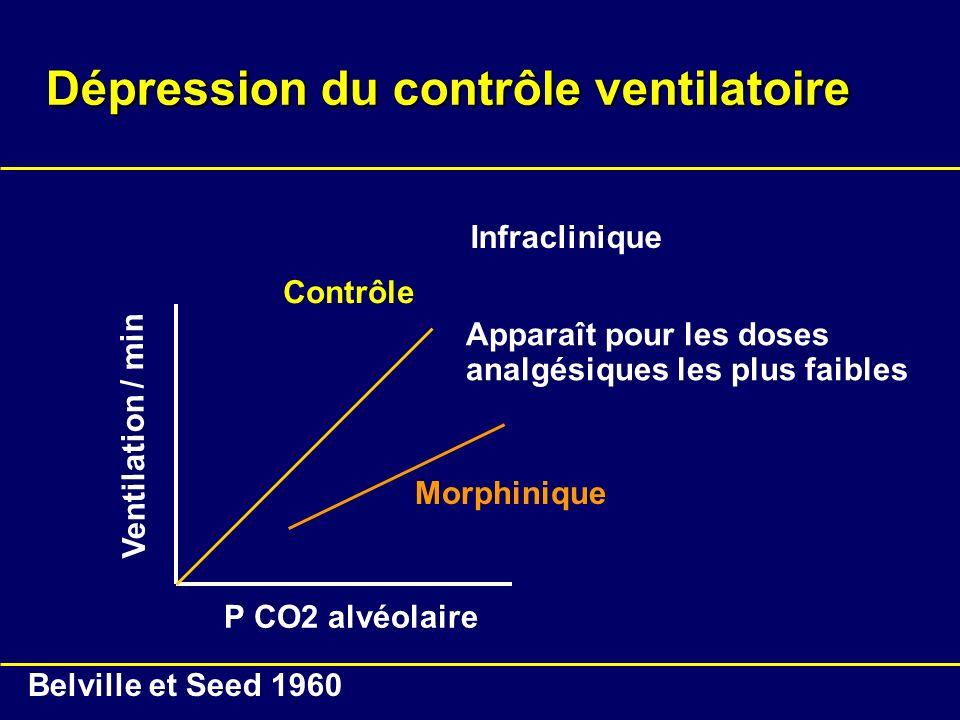 Dépression du contrôle ventilatoire