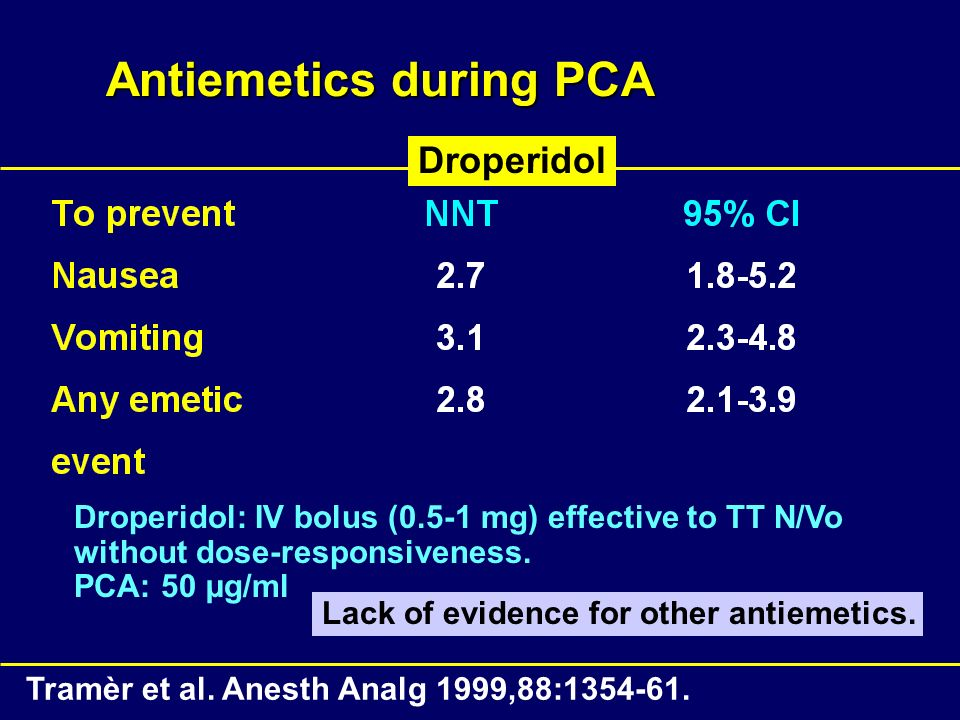 Antiemetics during PCA