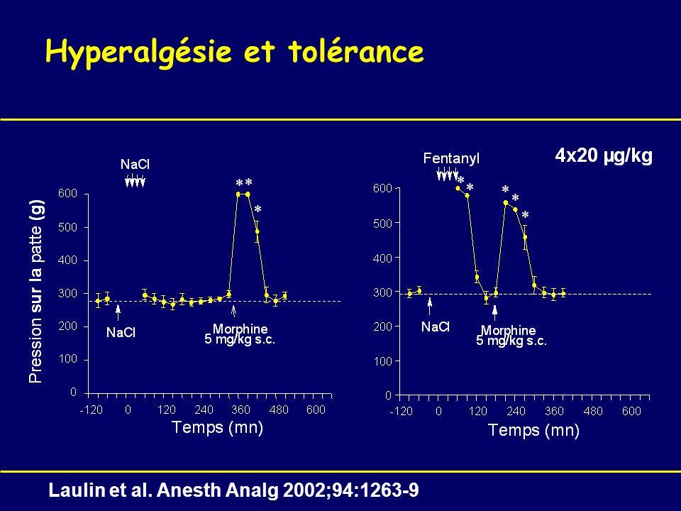 Hyperalgésie et tolérance