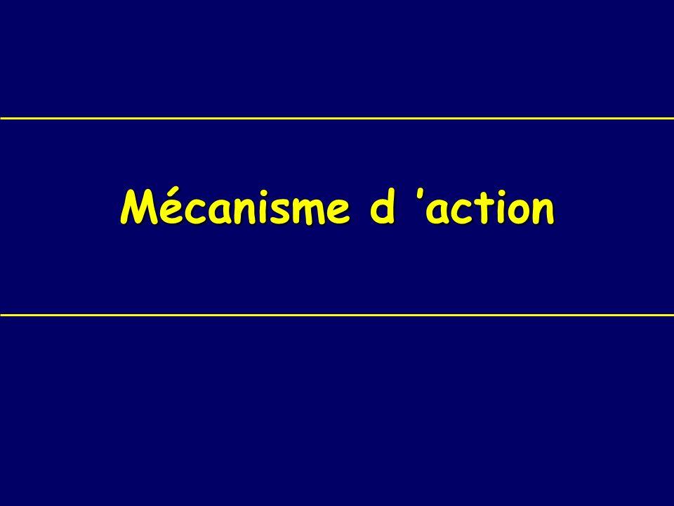 Mécanisme d 'action