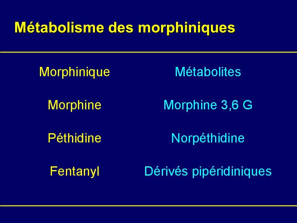 Métabolisme des morphiniques