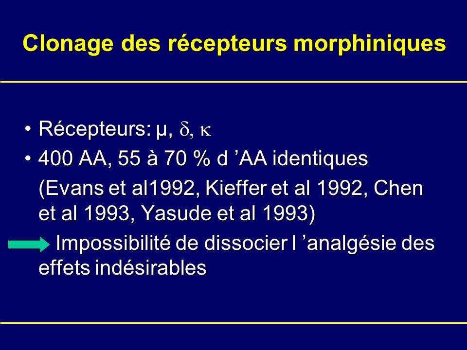 Clonage des récepteurs morphiniques