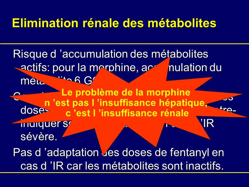Elimination rénale des métabolites