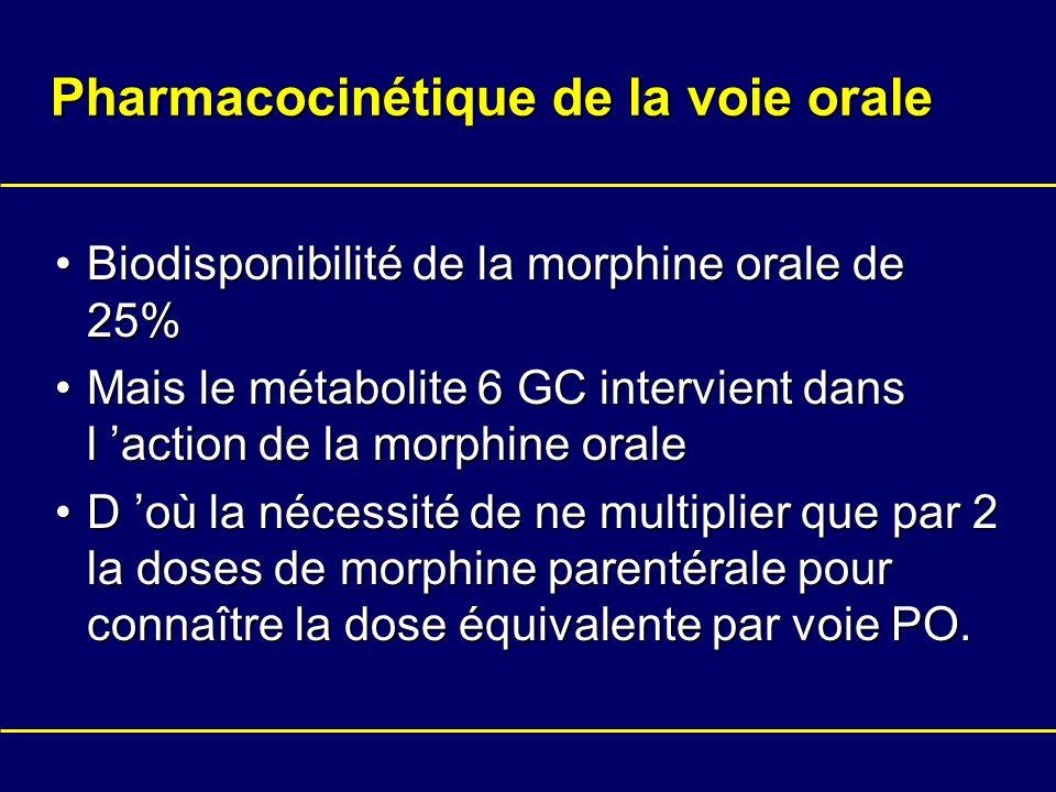 Pharmacocinétique de la voie orale
