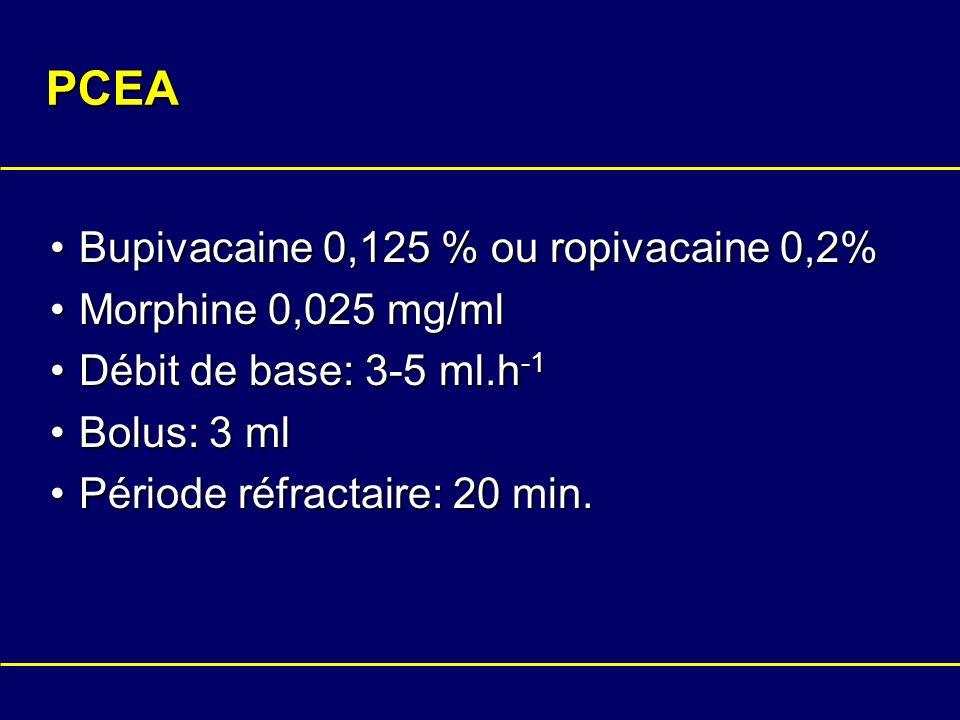 PCEA Bupivacaine 0,125 % ou ropivacaine 0,2% Morphine 0,025 mg/ml