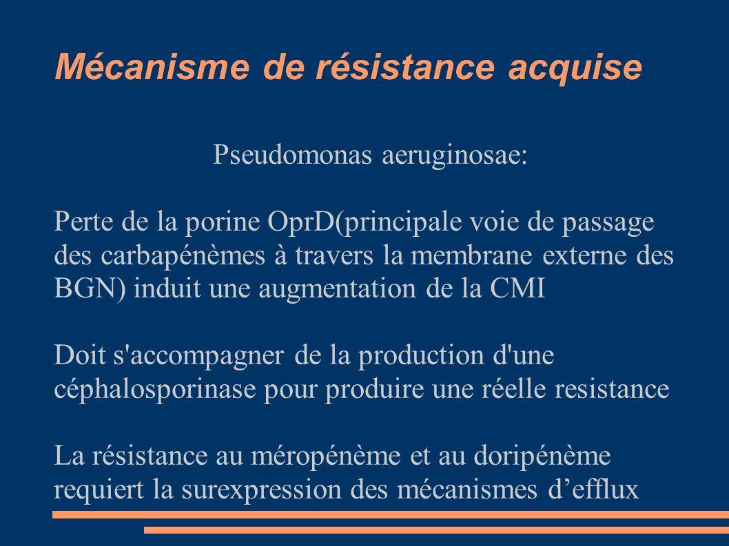 Mécanisme de résistance acquise