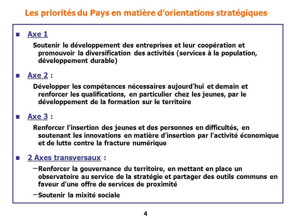 Les priorités du Pays en matière d'orientations stratégiques