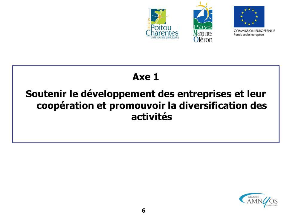 Axe 1 Soutenir le développement des entreprises et leur coopération et promouvoir la diversification des activités.