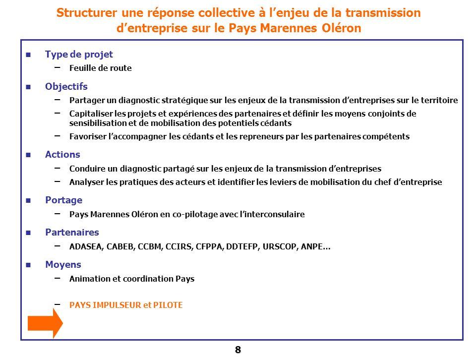 Structurer une réponse collective à l'enjeu de la transmission d'entreprise sur le Pays Marennes Oléron