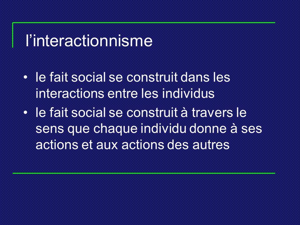 l'interactionnisme le fait social se construit dans les interactions entre les individus.