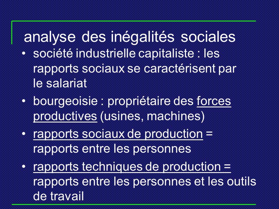 analyse des inégalités sociales