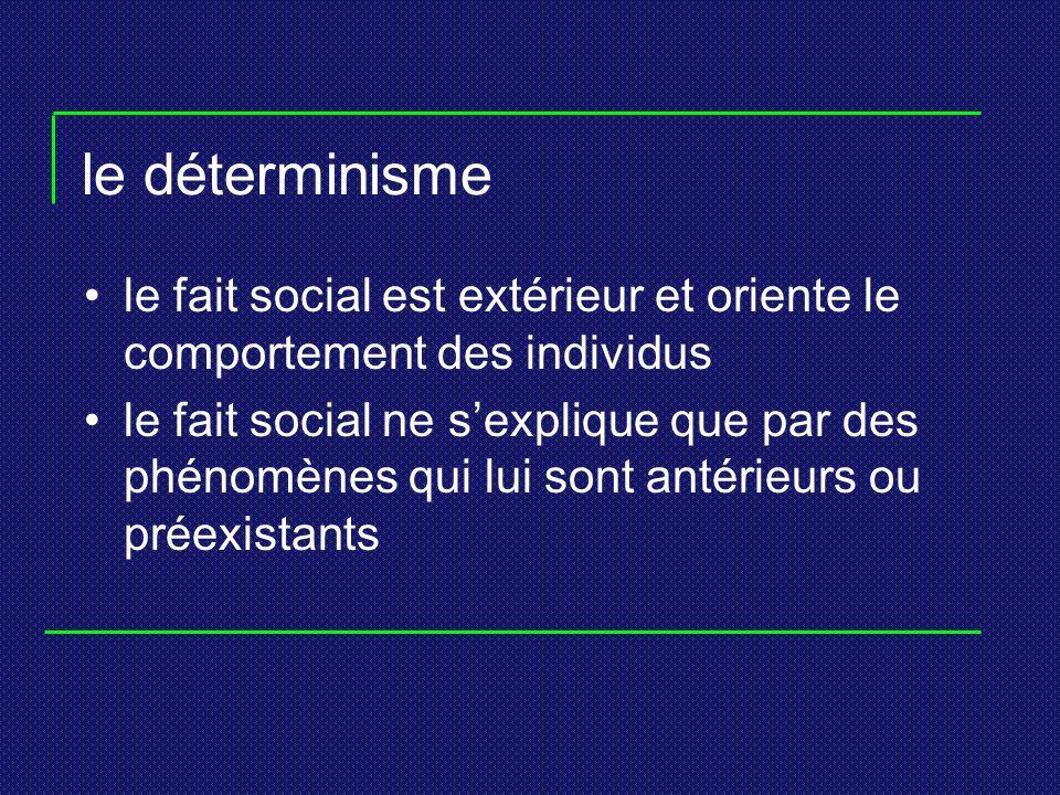 le déterminisme le fait social est extérieur et oriente le comportement des individus.