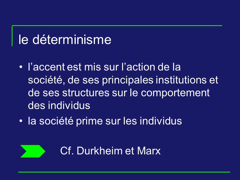 le déterminisme l'accent est mis sur l'action de la société, de ses principales institutions et de ses structures sur le comportement des individus.