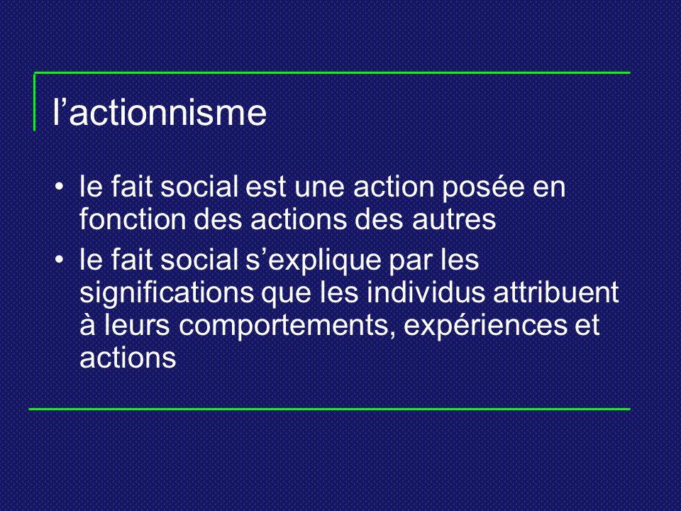 l'actionnisme le fait social est une action posée en fonction des actions des autres.