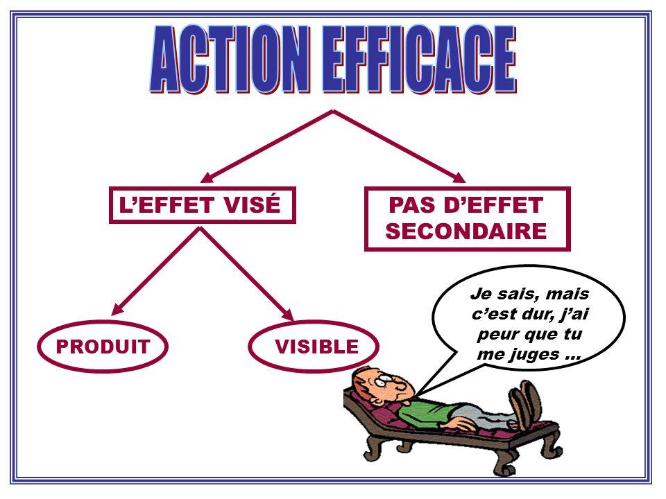 ACTION EFFICACE L'EFFET VISÉ PAS D'EFFET SECONDAIRE PRODUIT VISIBLE