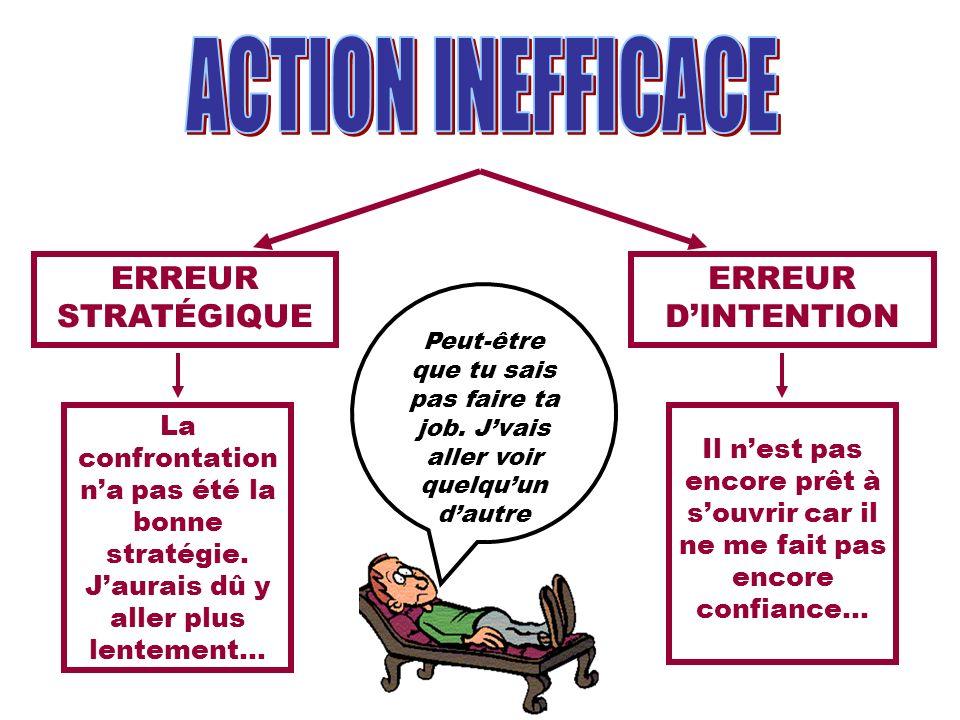 ACTION INEFFICACE ERREUR STRATÉGIQUE ERREUR D'INTENTION