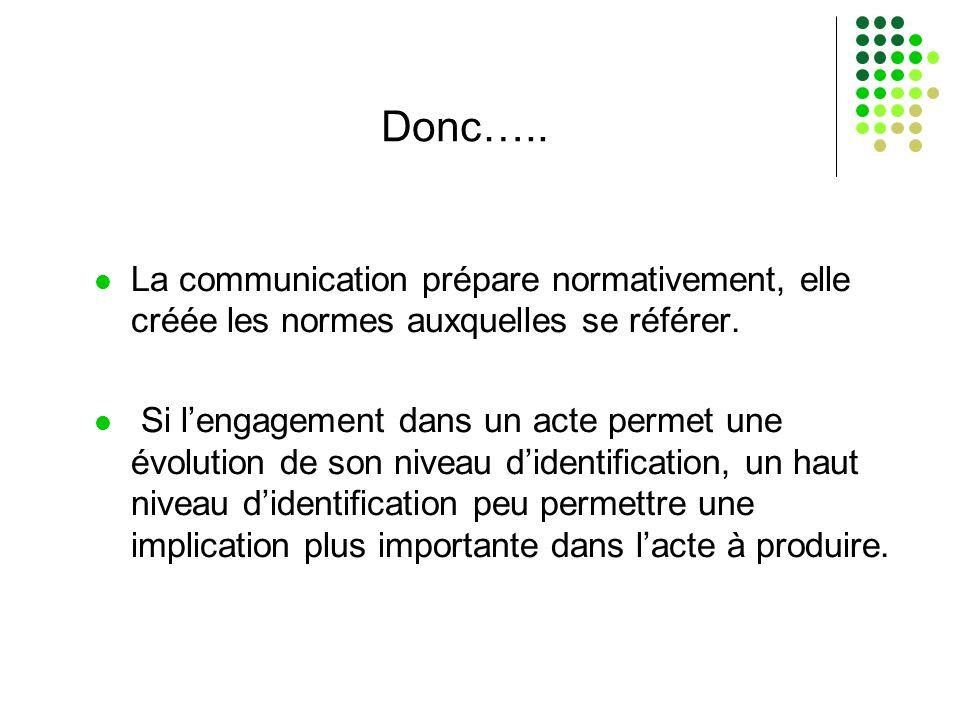 Donc….. La communication prépare normativement, elle créée les normes auxquelles se référer.