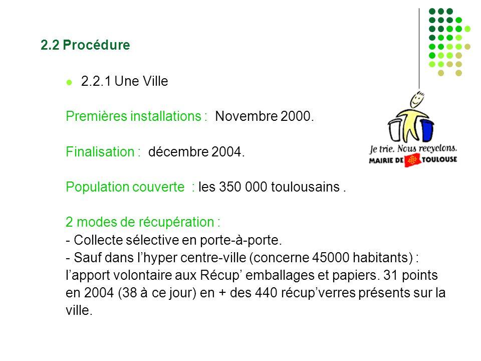 2.2 Procédure 2.2.1 Une Ville. Premières installations : Novembre 2000. Finalisation : décembre 2004.