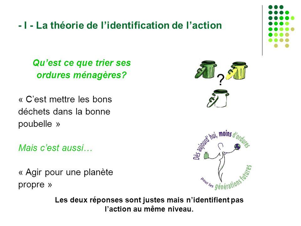 - I - La théorie de l'identification de l'action