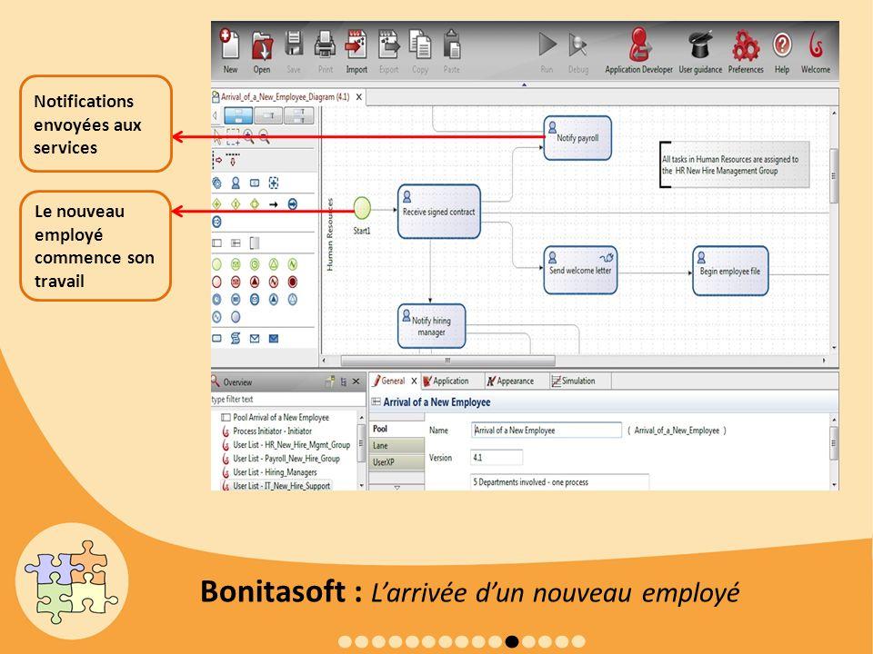 Bonitasoft : L'arrivée d'un nouveau employé