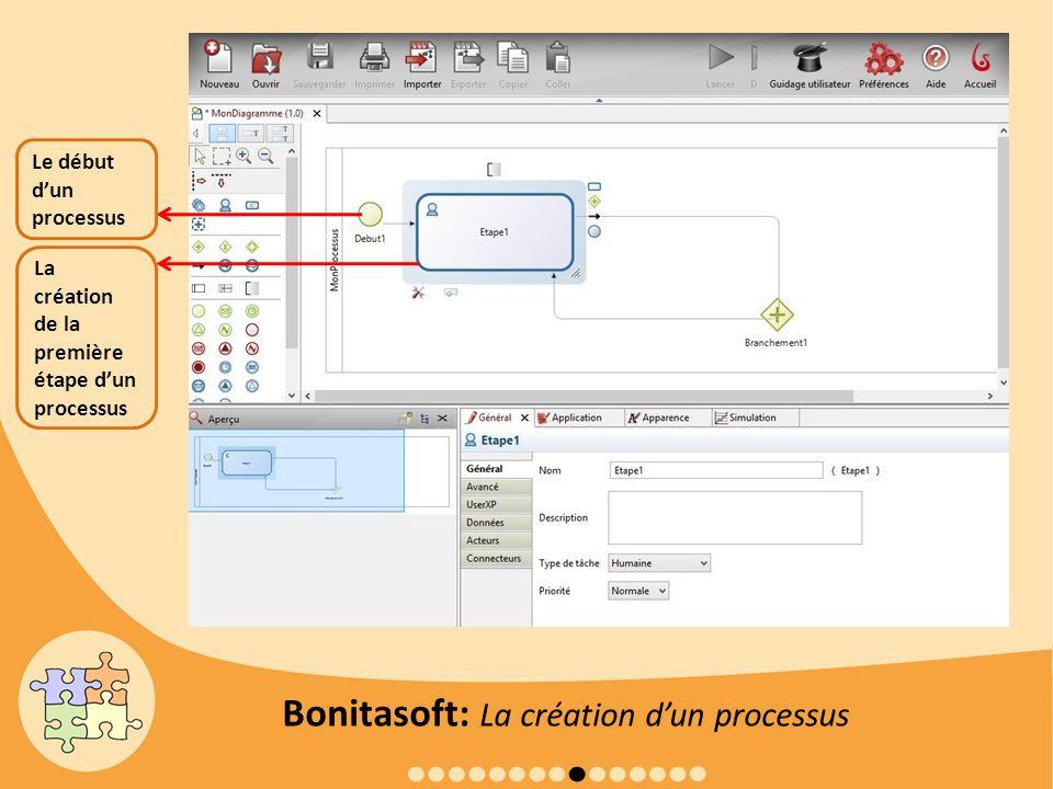 Bonitasoft: La création d'un processus