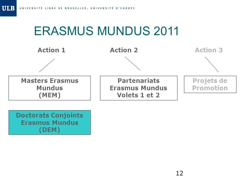 ERASMUS MUNDUS 2011 Action 1 Action 2 Action 3 Masters Erasmus Mundus