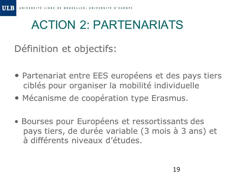 ACTION 2: PARTENARIATS Définition et objectifs: