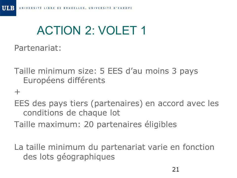 ACTION 2: VOLET 1 Partenariat: