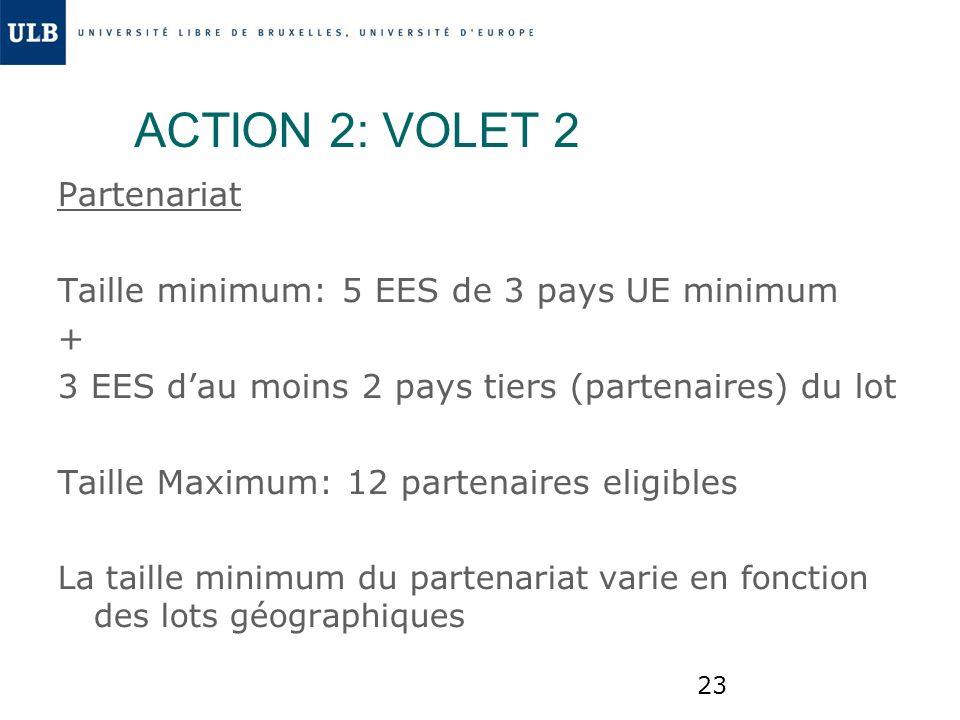 ACTION 2: VOLET 2 Partenariat