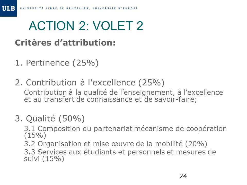 ACTION 2: VOLET 2 Critères d'attribution: 1. Pertinence (25%)