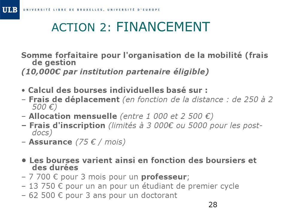 ACTION 2: FINANCEMENT Somme forfaitaire pour l organisation de la mobilité (frais de gestion. (10,000€ par institution partenaire éligible)